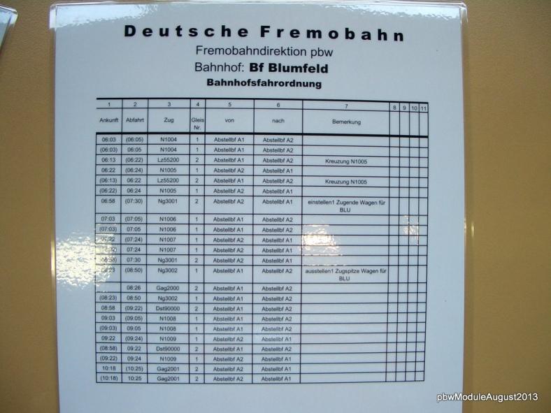 Abb: Die Bahnhofsfahrordnung (BFO).