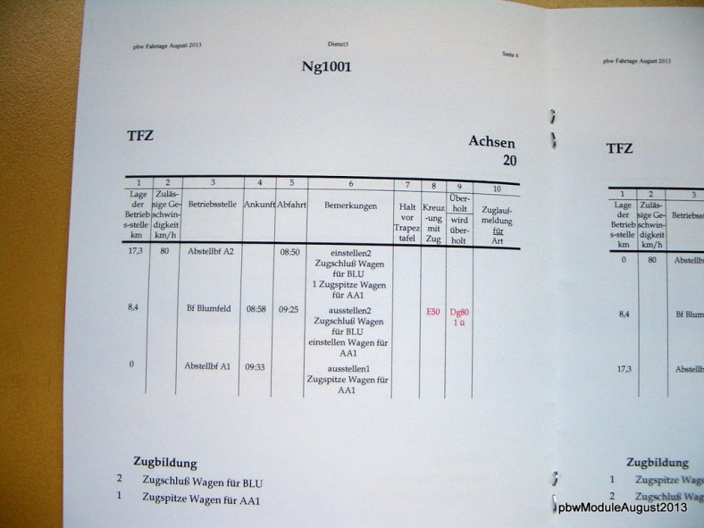 Abb: Buchfahrplan Detailbetrachtung