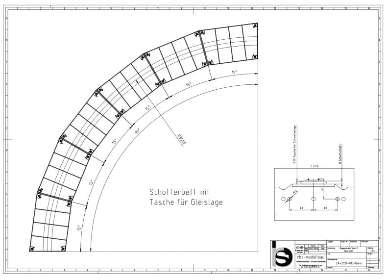 rbs modellbau pbw kleinserienmodellbau Spur 0 Spur 0m Module